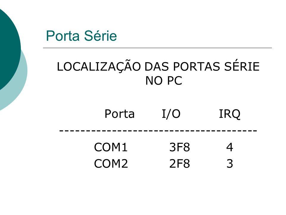 Porta Série LOCALIZAÇÃO DAS PORTAS SÉRIE NO PC Porta I/O IRQ
