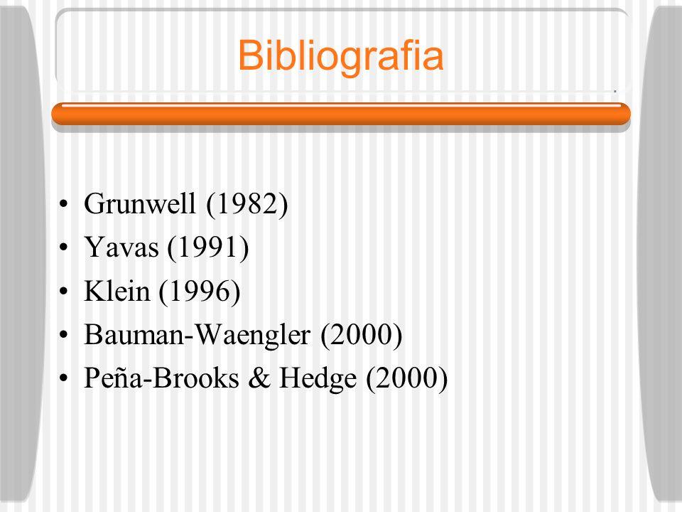 Bibliografia Grunwell (1982) Yavas (1991) Klein (1996)