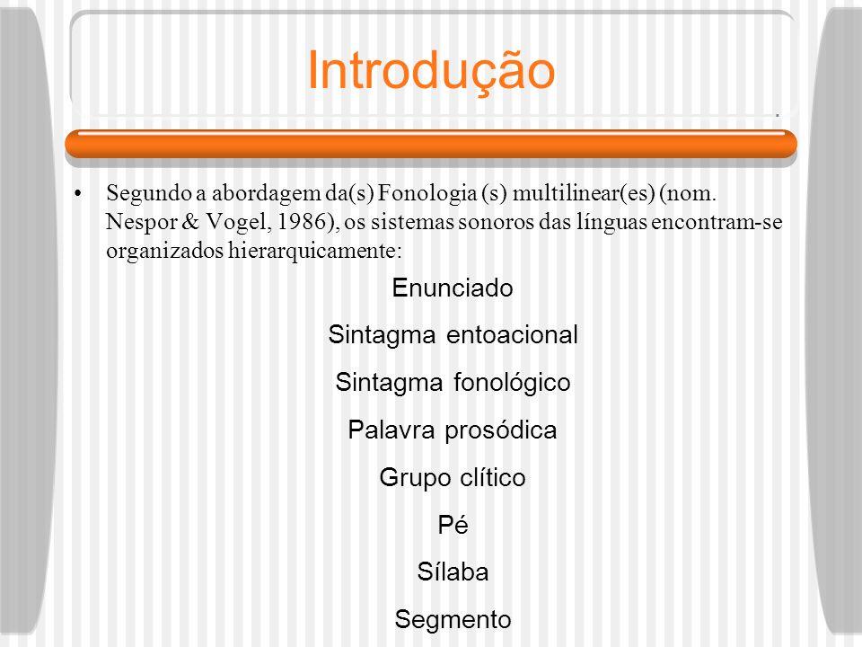 Introdução Enunciado Sintagma entoacional Sintagma fonológico