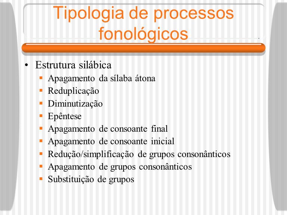 Tipologia de processos fonológicos