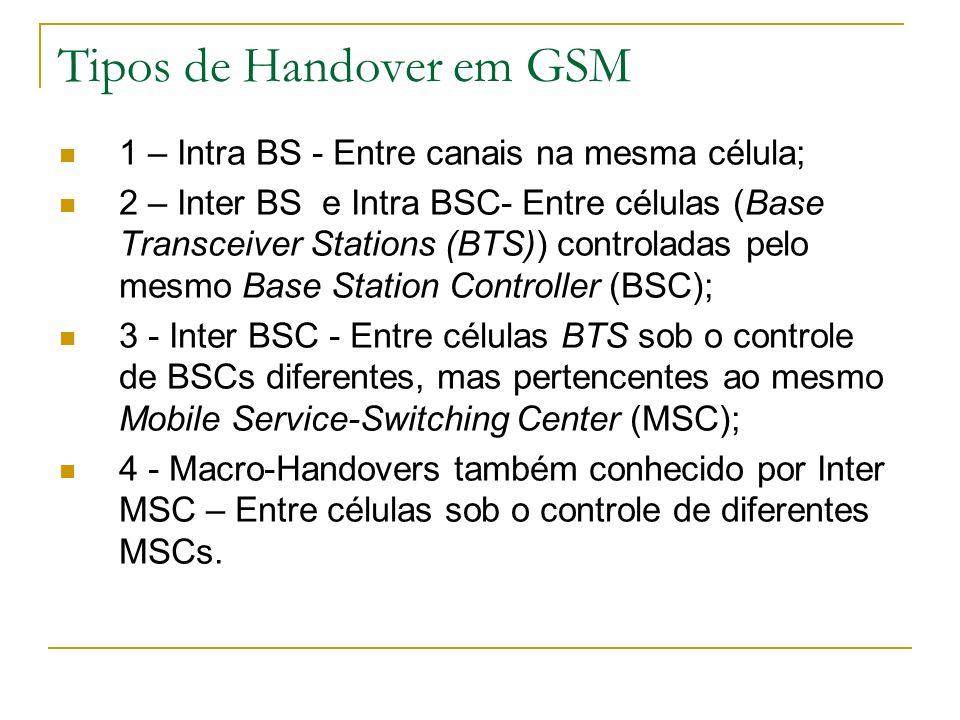 Tipos de Handover em GSM