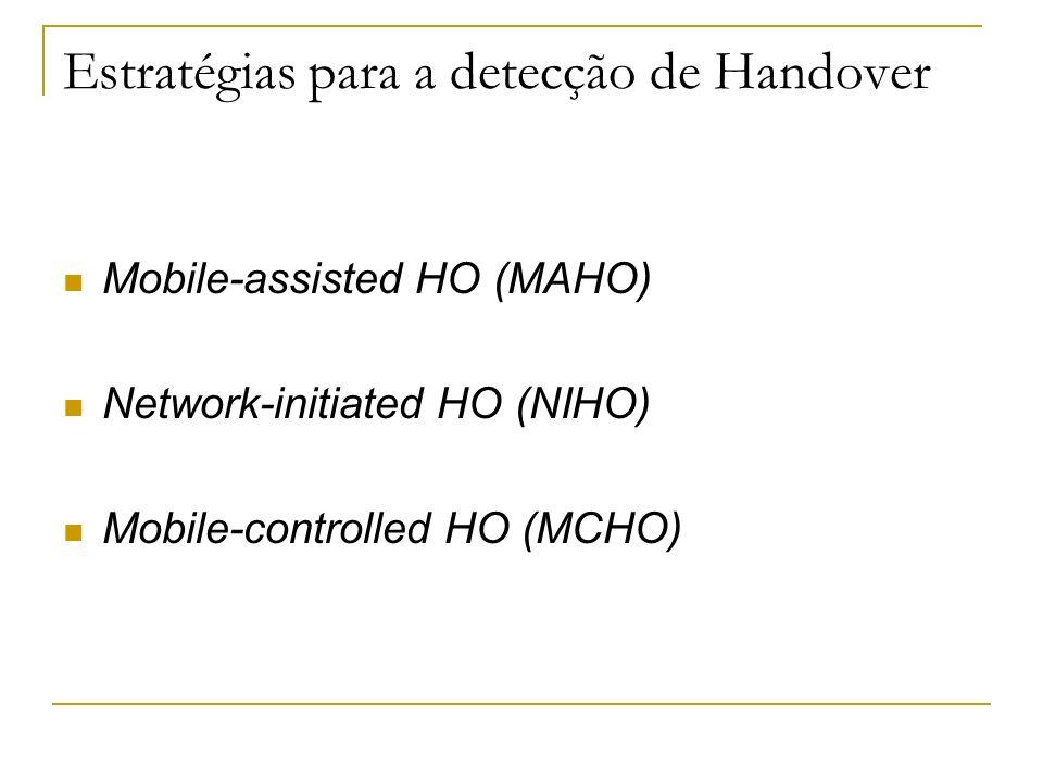 Estratégias para a detecção de Handover