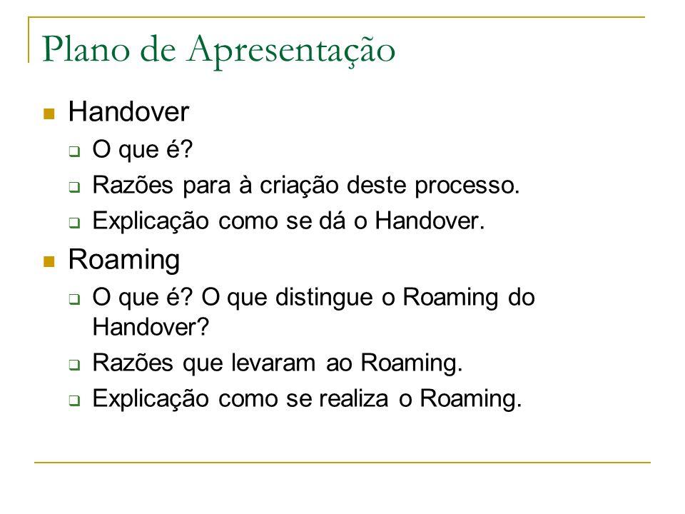 Plano de Apresentação Handover Roaming O que é