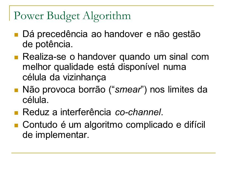 Power Budget Algorithm