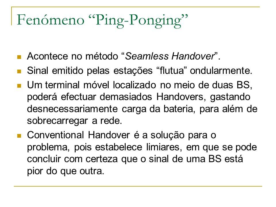 Fenómeno Ping-Ponging
