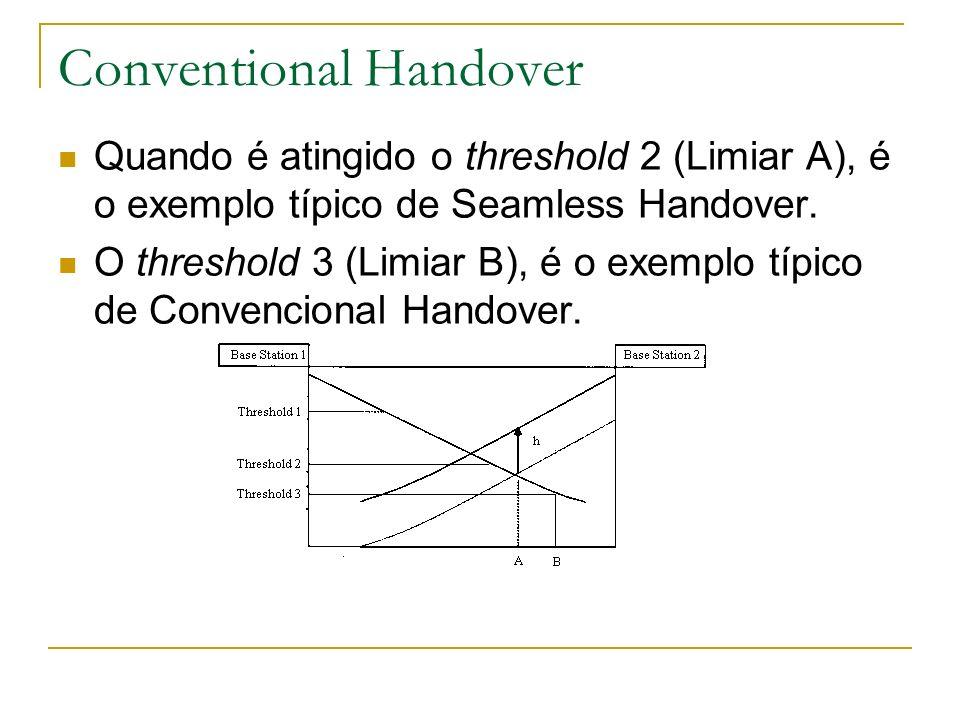 Conventional Handover