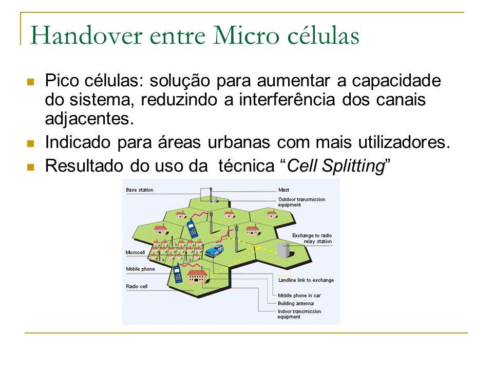 Handover entre Micro células