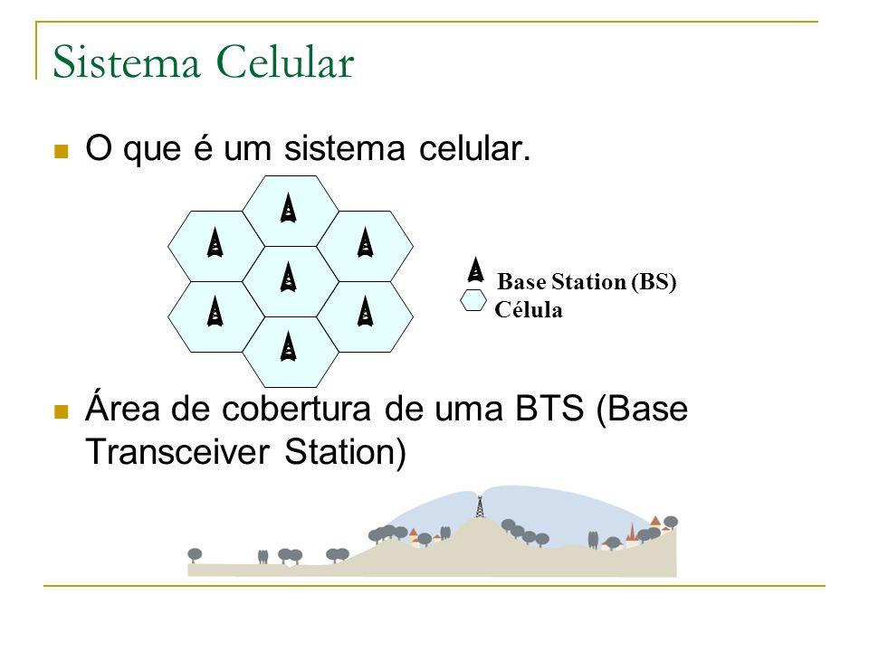 Sistema Celular O que é um sistema celular.