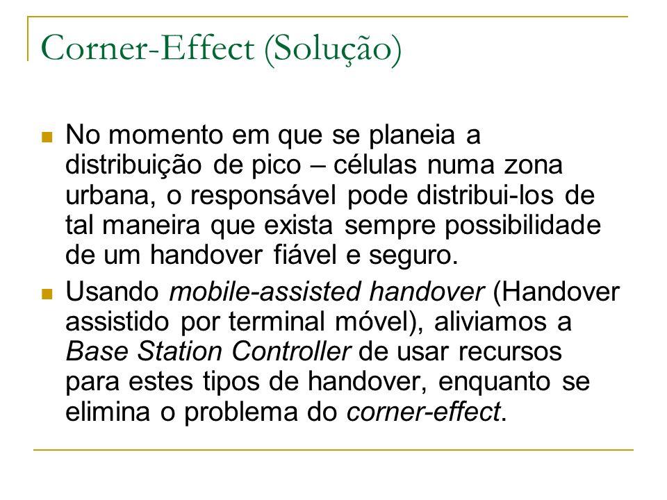 Corner-Effect (Solução)