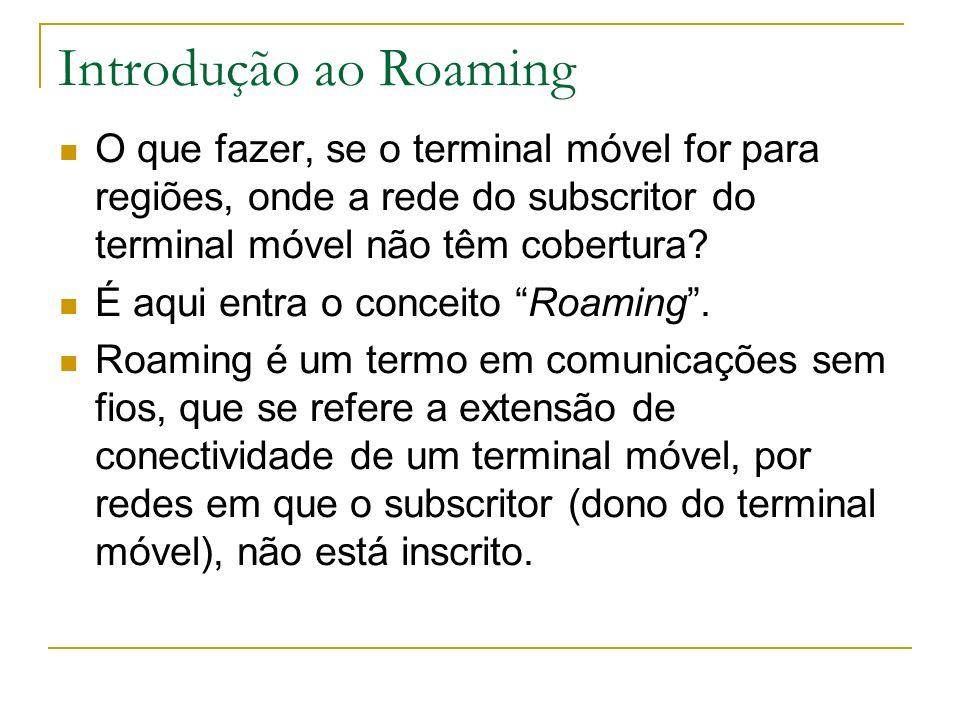 Introdução ao Roaming O que fazer, se o terminal móvel for para regiões, onde a rede do subscritor do terminal móvel não têm cobertura