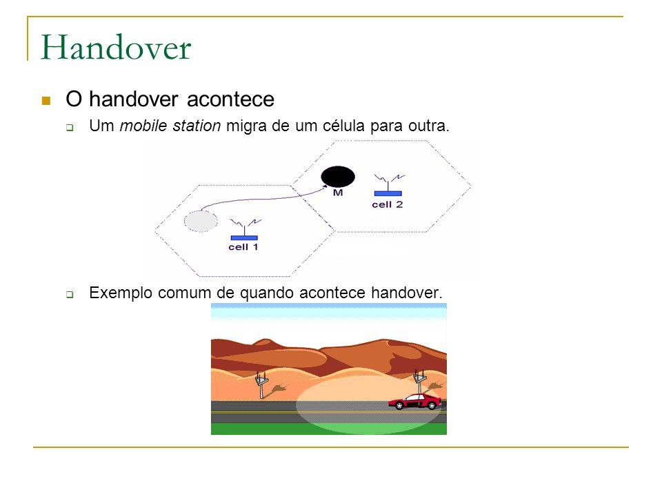 Handover O handover acontece
