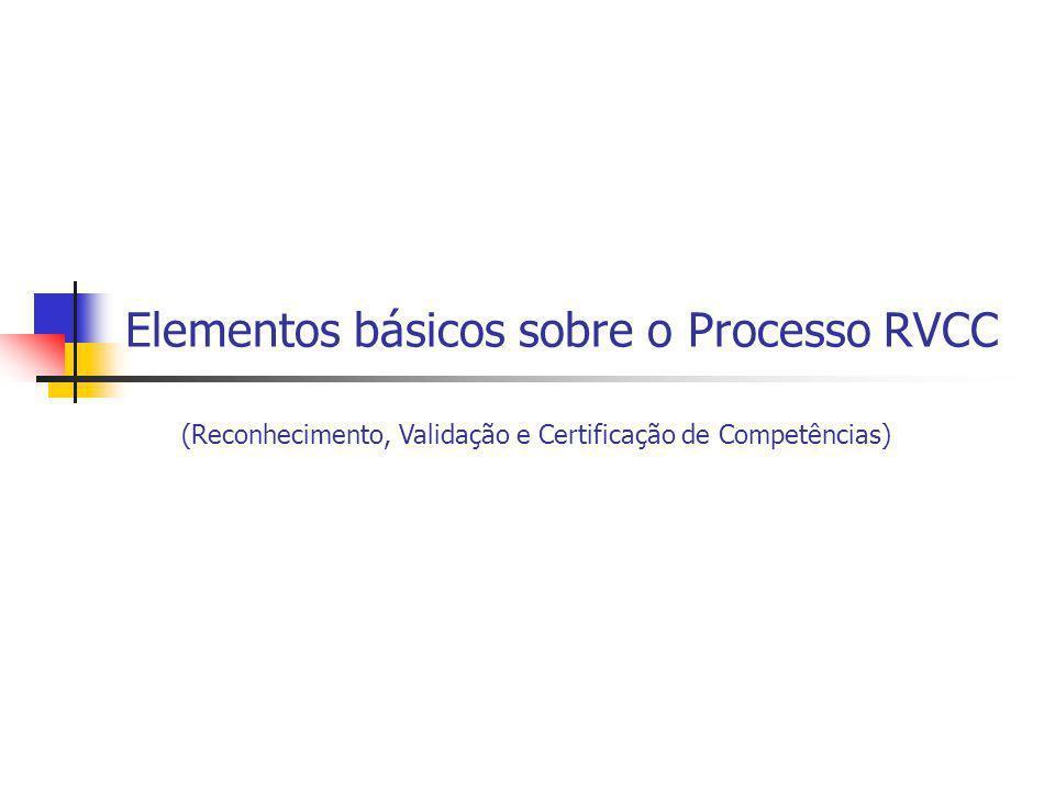 Elementos básicos sobre o Processo RVCC