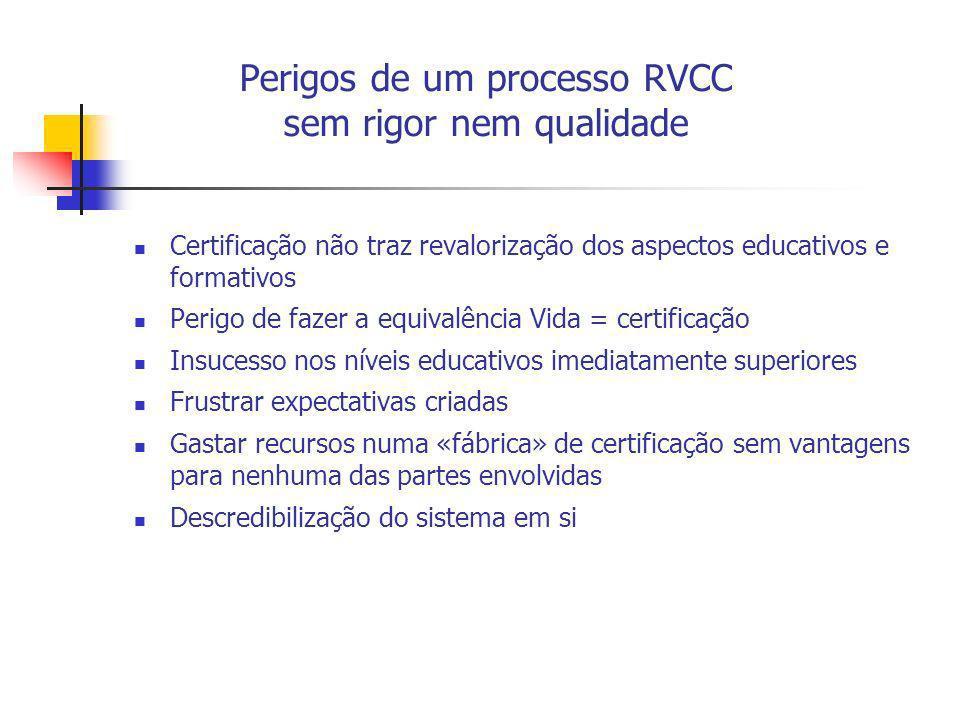 Perigos de um processo RVCC sem rigor nem qualidade