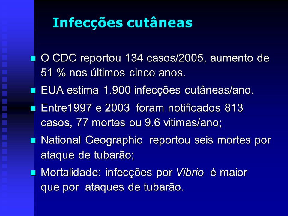 Infecções cutâneas O CDC reportou 134 casos/2005, aumento de 51 % nos últimos cinco anos. EUA estima 1.900 infecções cutâneas/ano.