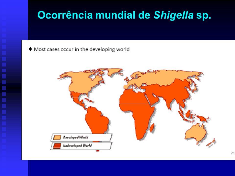 Ocorrência mundial de Shigella sp.