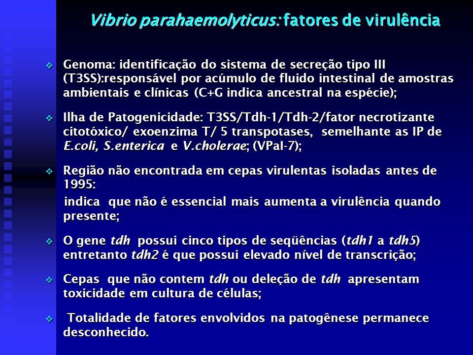Vibrio parahaemolyticus: fatores de virulência