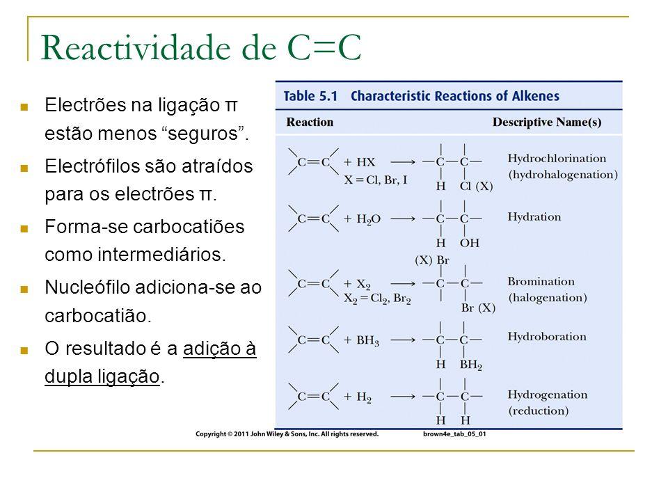 Reactividade de C=C Electrões na ligação π estão menos seguros .