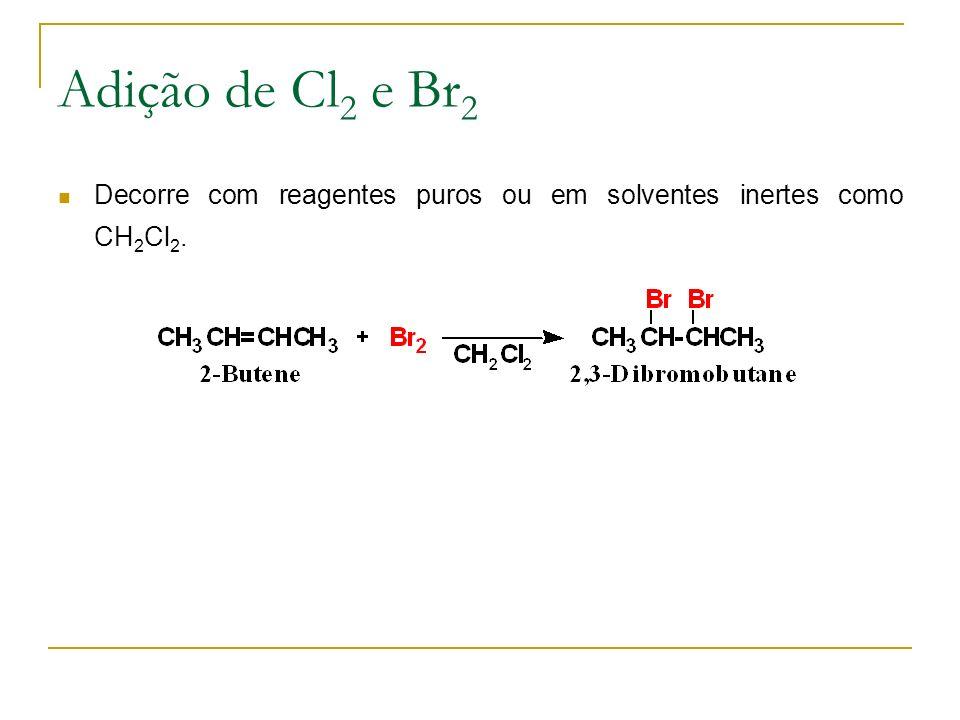 Adição de Cl2 e Br2 Decorre com reagentes puros ou em solventes inertes como CH2Cl2.