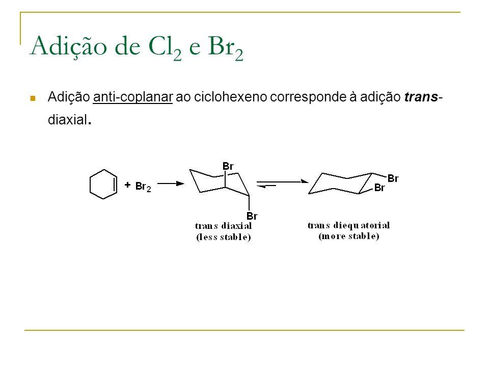 Adição de Cl2 e Br2 Adição anti-coplanar ao ciclohexeno corresponde à adição trans-diaxial.