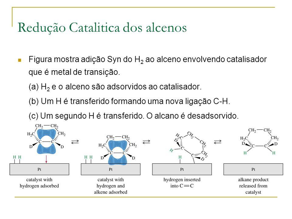 Redução Catalitica dos alcenos