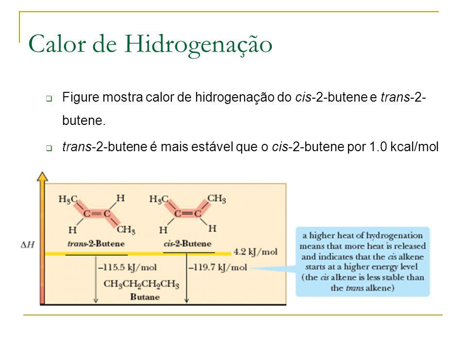 Calor de Hidrogenação Figure mostra calor de hidrogenação do cis-2-butene e trans-2-butene.