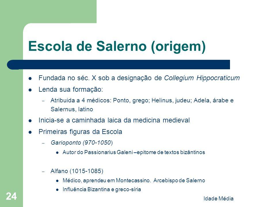 Escola de Salerno (origem)