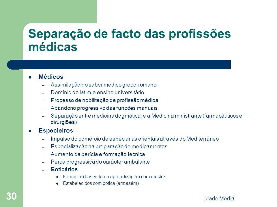 Separação de facto das profissões médicas