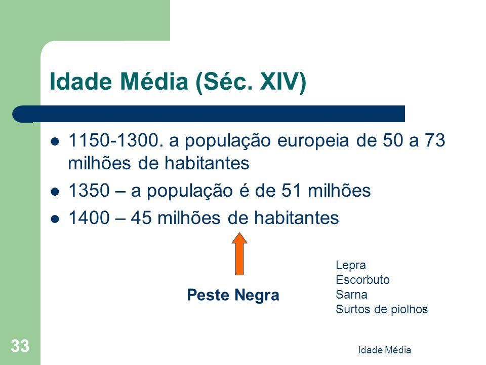Idade Média (Séc. XIV) 1150-1300. a população europeia de 50 a 73 milhões de habitantes. 1350 – a população é de 51 milhões.