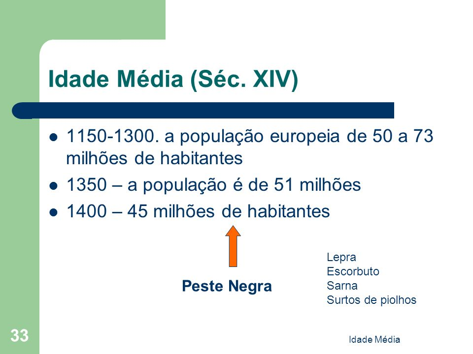 Idade Média (Séc. XIV)1150-1300. a população europeia de 50 a 73 milhões de habitantes. 1350 – a população é de 51 milhões.