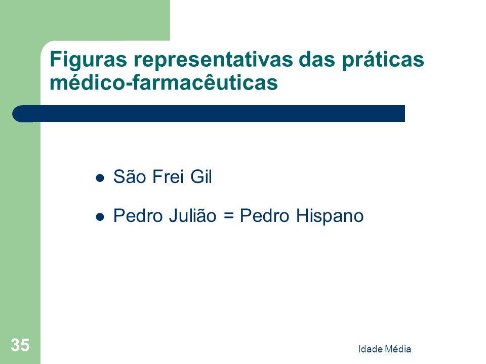 Figuras representativas das práticas médico-farmacêuticas