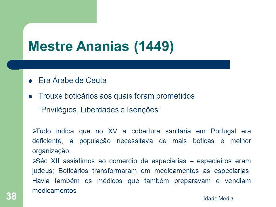 Mestre Ananias (1449) Era Árabe de Ceuta