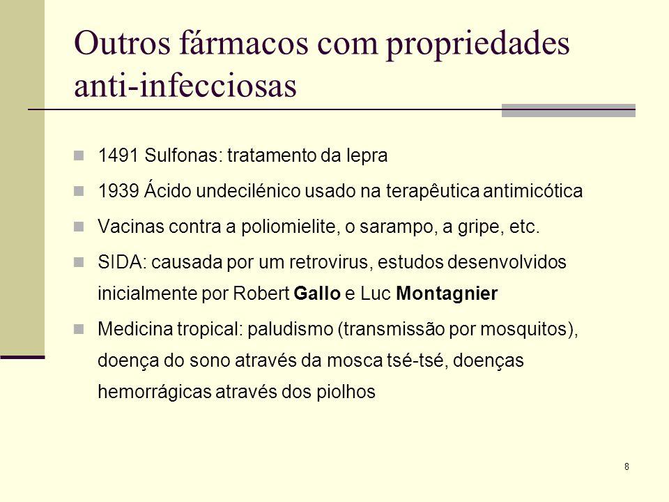 Outros fármacos com propriedades anti-infecciosas