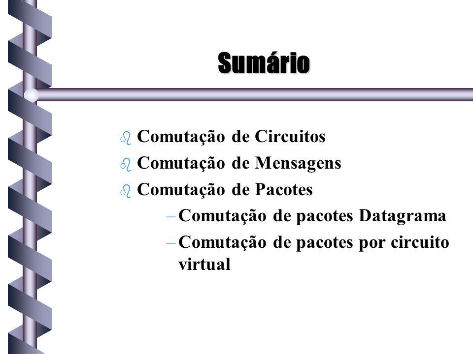 Sumário Comutação de Circuitos Comutação de Mensagens