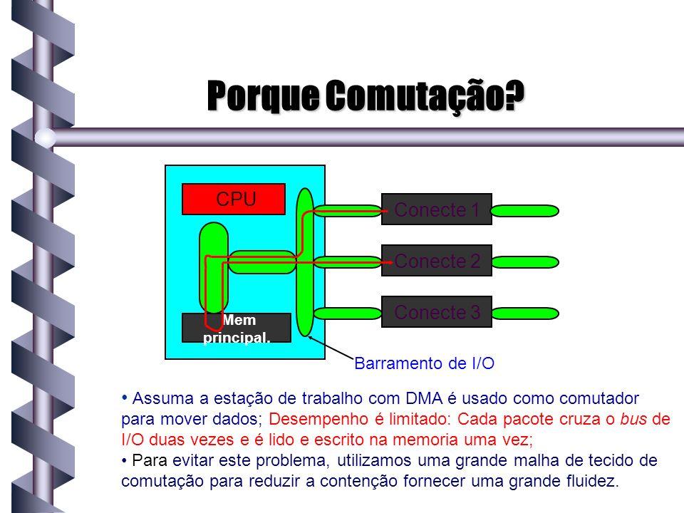 Porque Comutação CPU Conecte 1 Conecte 2 Conecte 3
