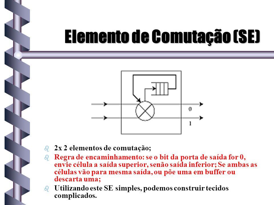 Elemento de Comutação (SE)