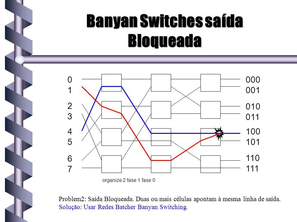 Banyan Switches saída Bloqueada
