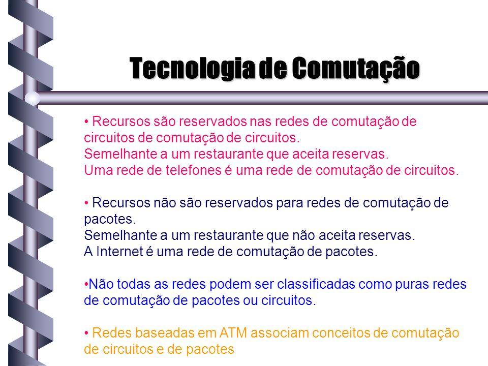 Tecnologia de Comutação