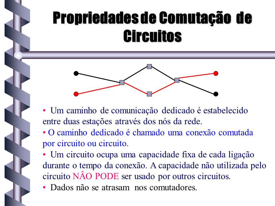 Propriedades de Comutação de Circuitos