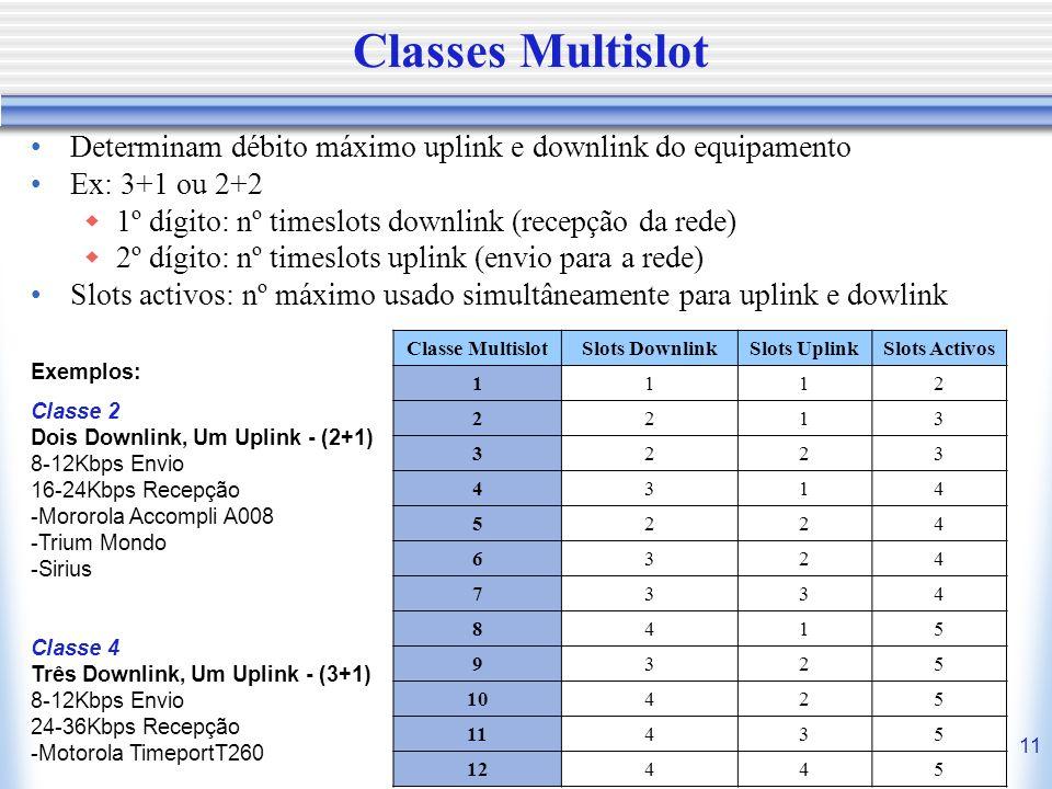 Classes Multislot Determinam débito máximo uplink e downlink do equipamento. Ex: 3+1 ou 2+2. 1º dígito: nº timeslots downlink (recepção da rede)