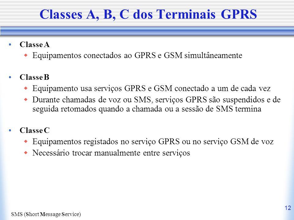 Classes A, B, C dos Terminais GPRS