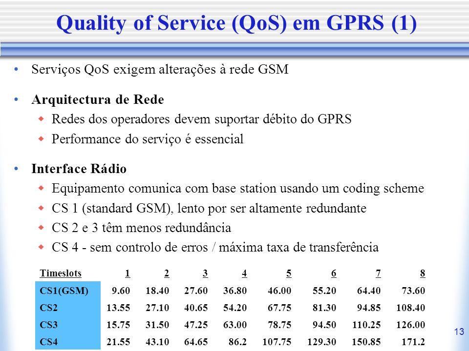 Quality of Service (QoS) em GPRS (1)