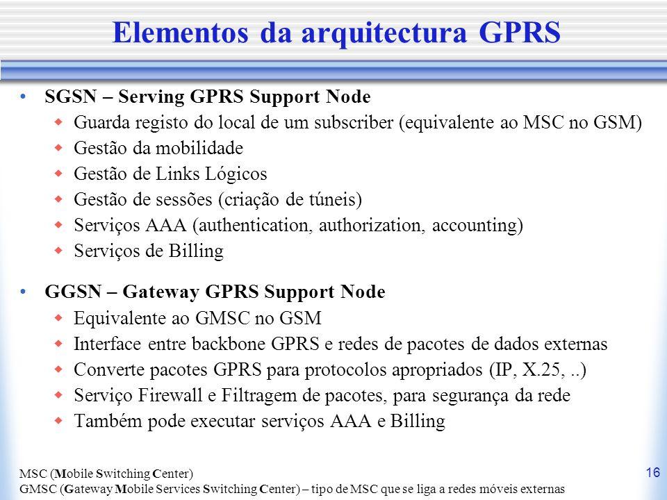 Elementos da arquitectura GPRS