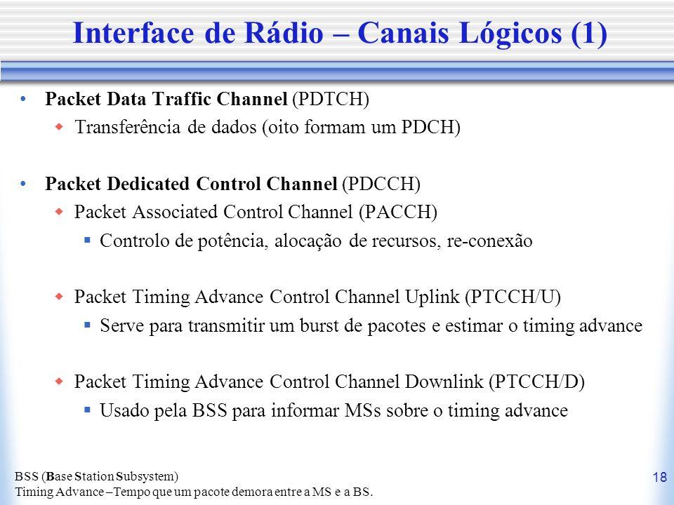 Interface de Rádio – Canais Lógicos (1)
