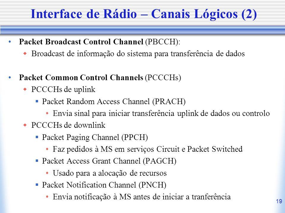 Interface de Rádio – Canais Lógicos (2)