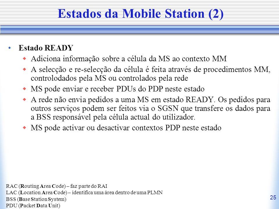 Estados da Mobile Station (2)