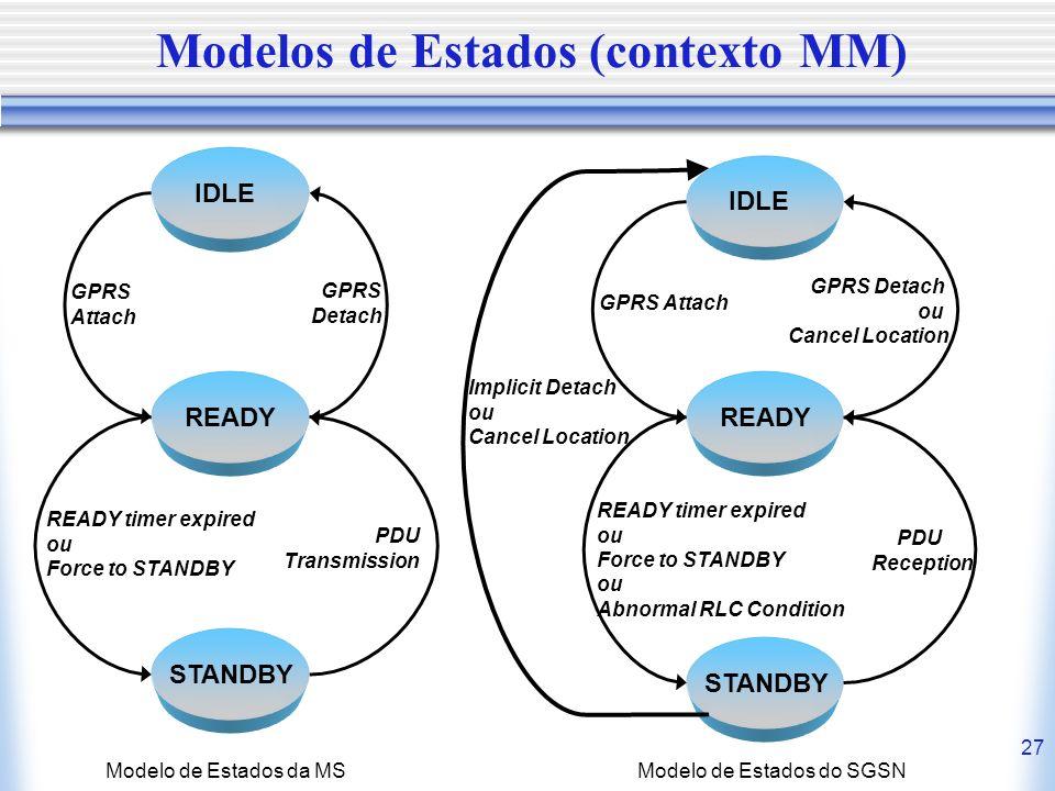 Modelos de Estados (contexto MM)