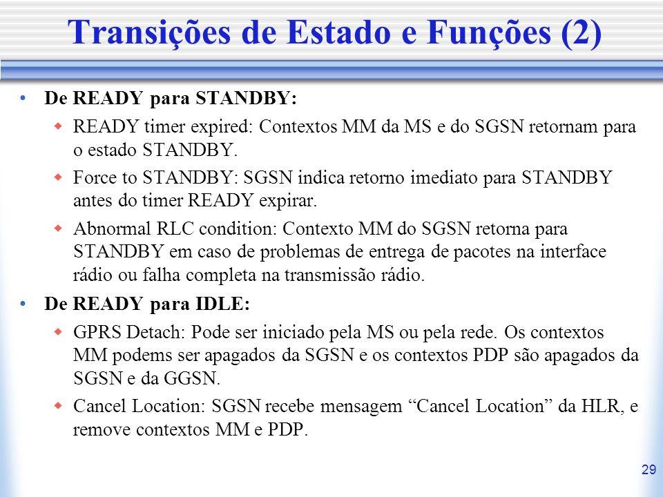 Transições de Estado e Funções (2)