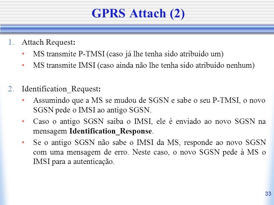 GPRS Attach (2) Attach Request: Identification_Request: