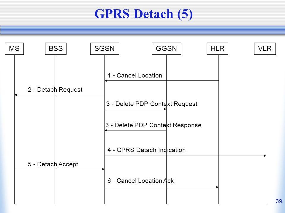GPRS Detach (5) MS BSS SGSN GGSN HLR VLR 1 - Cancel Location