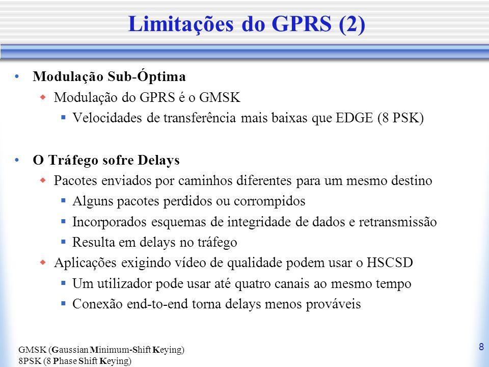 Limitações do GPRS (2) Modulação Sub-Óptima O Tráfego sofre Delays